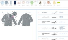 Operations, Seams and Sewing Machines Database for Basic Products now on the Web