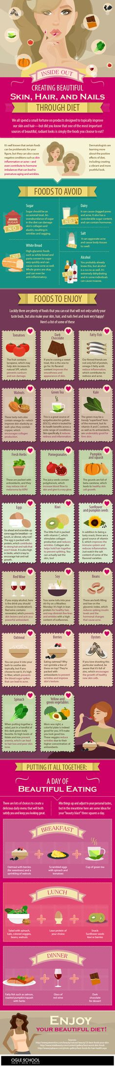 Inside Out: Creating Beautiful Skin, Hair, and Nails Through Diet #Infographic #Beauty #Diet #Food