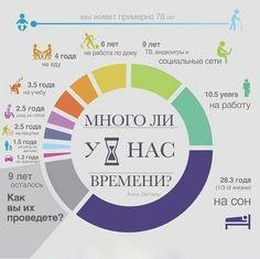 Инфографика / бизнес /  саморазвитие