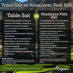 Dangers Of Himalayan Salt Lamps Alluring Himalayan Salt Is Good For Us And Table Salt Is Not But Do You Know