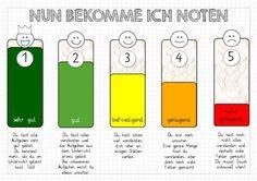 Ideenbude: Notenerklärung für Schüler in Österreich