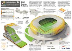 Euro 2012 venues - Gdansk Arena, by Dancsák András (Hungary) Auditorium Architecture, Stadium Architecture, Architecture Board, School Architecture, Architecture Design, Football Stadiums, Football Pitch, Football Soccer, Information Visualization