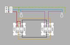 Comment Realiser Un Va Et Vient Electrique Leroy Merlin En 2021 Reparations De Maison Va Et Vient Electrique Electrique