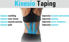 What is Kinesio Tape and why should I use it? Visit the #FNMagazine website to find out if it's right for you! #Kinesio #Kinesiotape
