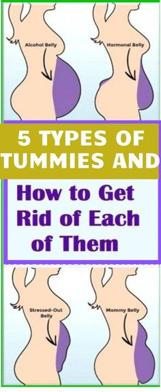 5 Types of Tummies and How to Get Rid of Each of Them - Reasons For Bloating, Bloated All The Time, Body Weight, Weight Loss, Stop Drinking Alcohol, Getting Rid Of Bloating, Too Much Stress, Belly Belly, Bloated Belly
