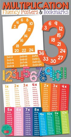 Multiplication Facts Fluency Posters and Bookmarks Printable Math Worksheets, Kindergarten Math Worksheets, Math Resources, Math Activities, Teaching Numbers, Teaching Math, Math Practices Posters, Free Math Practice, Mastering Math