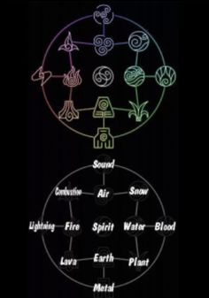 Soooo cool!!! I wonder if people could start bending more things besides the four elements and metal??? That'd be wicked!!! ~Avatar Korra FB page