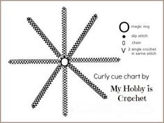 My Hobby Is Crochet: Octopus Curly cue - Embellishment for hats- Free Written& Charted Pattern Pom Pom Crafts, Yarn Crafts, Free Crochet, Crochet Hats, Crochet Octopus, Crochet Stitches, Crochet Patterns, Crochet Ideas, Single Crochet Stitch