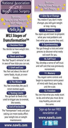 Stages in Weight Loss Surgery