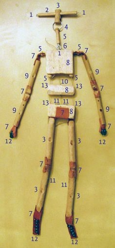 matt_arnold: Universal Marionette Framework http://www.pinterest.com/dollzandthingz/puppets-and-marionettes-to-love/