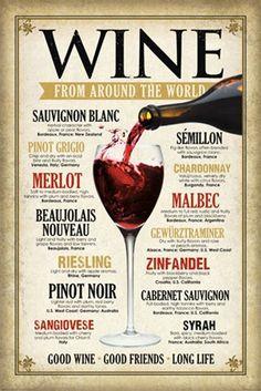 .Wine list