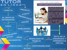 competencias del tutor virtual - Buscar con Google