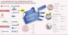 Las Empresas Colombianas en el Índice de Sostenibilidad Dow Jones #Admónempresas