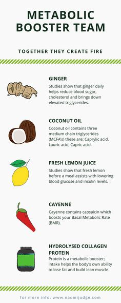 Try this metabolism boosting tonic to help melt fat and gain lean muscle mass.