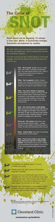 What The Color Of Your Snot Really Means (Infographic)