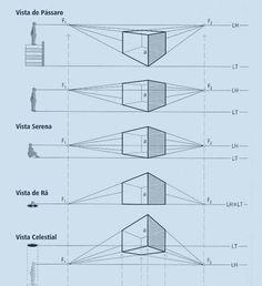 Drone Design: Perspective Tap the link to see a .-Drohnen-Design: Perspektive Tippen Sie auf den Link, um eine großartige Auswahl… Drone Design: Perspective Tap the link to see a great selection of drones and … – # Drones design - Perspective Drawing Lessons, Perspective Sketch, How To Draw Perspective, 3 Point Perspective, Perspective Building Drawing, Interior Design Sketches, Sketch Design, Drawing Techniques, Drawing Tips