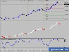 Forexsystem Forex System Learning