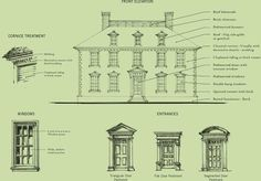 Elements of Georgian style home