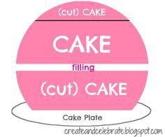 Create & Celebrate: Teapot Cake Tutorial