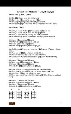 Sweet Home Alabama - Riff: C C A G (each chord) - Strum: DDU or DD (each chord) - Alt Riff (chorus): CC AG (G chord) A G A G