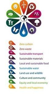 The ten principles | One Planet Living | Lorraine's Australian Geography Curriculum YR 7 : Place and Liveability | Scoop.it
