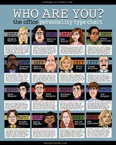 Dunder Mifflin, this is Emily (the Harry Potter chart lady)! cast of The Office, and whipped them up into an MBTI type chart for your general. Infj Mbti, Entp, Myers Briggs Personalities, Myers Briggs Personality Types, The Office Mbti, Personality Chart, Personality Psychology, Different Personality Types, Birth Order Personality