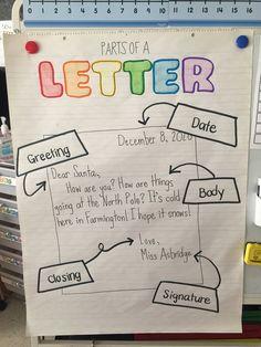 5th Grade Writing, 2nd Grade Teacher, Writing Classes, Writing Lessons, Writing Workshop, Teaching Resume, Teaching Writing, Classroom Whiteboard Organization, Writing Anchor Charts