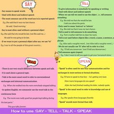 Difference between SAY, TALK, TELL and SPEAK (with Useful Examples) 1 English Talk, English Study, English Lessons, Learn English, English Class, English Language Learning, Teaching English, English Vocabulary, English Grammar