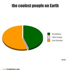 Why can't the whole world be directioners? The world would be a much happier place :)