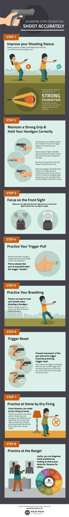 8 Surefire Steps to Help You Shoot Accurately #Infographic #Gun #Shoot