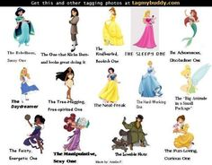 List of All Disney Characters | TagMyBuddy-Image-60-Female-Disney-Character-Personalities
