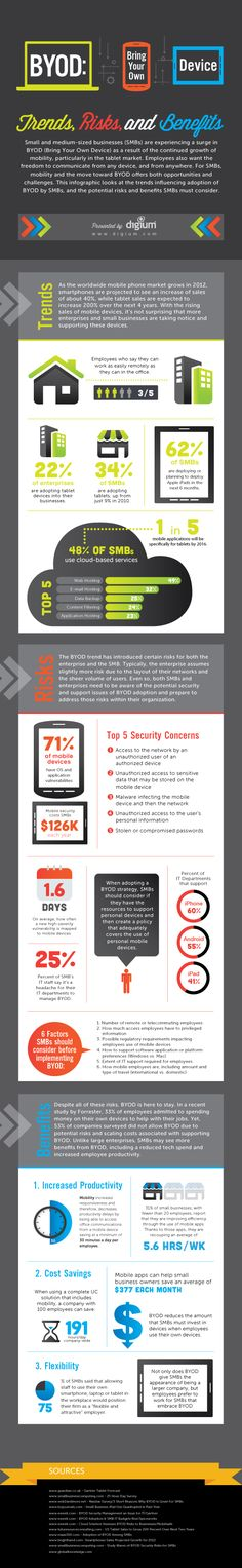 BYOD-trends-infographic