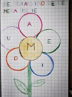 Activities, Literacy Activities, Kid Art, Read And Write, Preschool Alphabet Activities, Activities For Babies, Creative Crafts, Kids