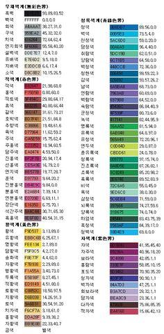 Web Design, Logo Design, Colour Pallete, Color Schemes, Colour Board, Make Color, Color Theory, Color Names, Pantone Color