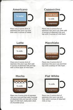 Ninja Coffee Bar Recipes, Coffee Drink Recipes, Coffee Menu, Coffee Type, Coffee Drinks, Coffee Shop, Coffee Pods, Cappuccino Recipe, Nespresso Recipes