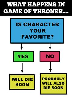 What happens in Game of Thrones…So true! I want the next season to start already!!!