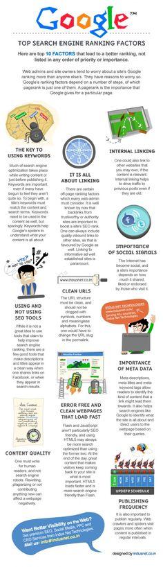 Top 10 Google Search Engine Ranking Factors - How to increase your Google ranking www.socialmediamamma.com