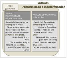 7 Ideas De Artículos Determinados E Indeterminados Articulos Español Aprender Español Articulos