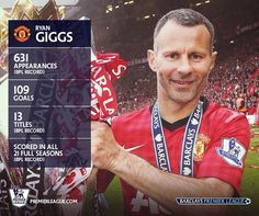 Ryan Giggs, living legend.