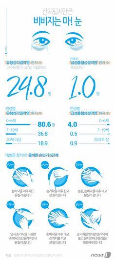 [그래픽뉴스] '유행성 눈병' 발병 증가 http://www.news1.kr/photos/details/?2103055 Designer, Jinmo Choi.   #inforgraphic #inforgraphics #design #graphic #graphics #인포그래픽 #뉴스1 #뉴스원 [© 뉴스1코리아(news1.kr), 무단 전재 및 재배포 금지]