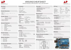 Arduino Cheat Sheet — The most important Arduino commands and ...