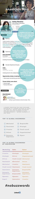 Creative LinkedIn Profile Summaries to Attract Your Next Boss - resume profile summary