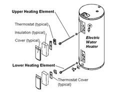 How to replace water heater element and clean sediment out of