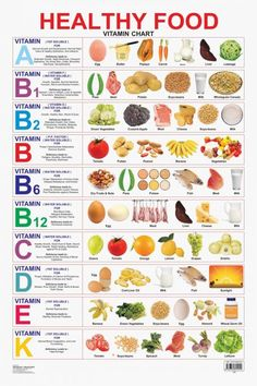 A healthy diet. Table of vitamins. - A healthy diet. Health Eating, Health Diet, Healthy Tips, Healthy Recipes, Heart Healthy Foods, How To Eat Healthy, Best Juicing Recipes, Vegetable Smoothie Recipes, Green Juice Recipes