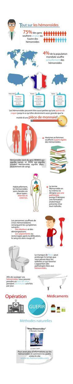 http://les-hemorroides.com/soigner-hemorroides-externes/ Vous allez trouver ci-dessous quelques conseils que vous pouvez appliquer d'une façon permanente pour soigner définitivement vos hémorroïdes externes.