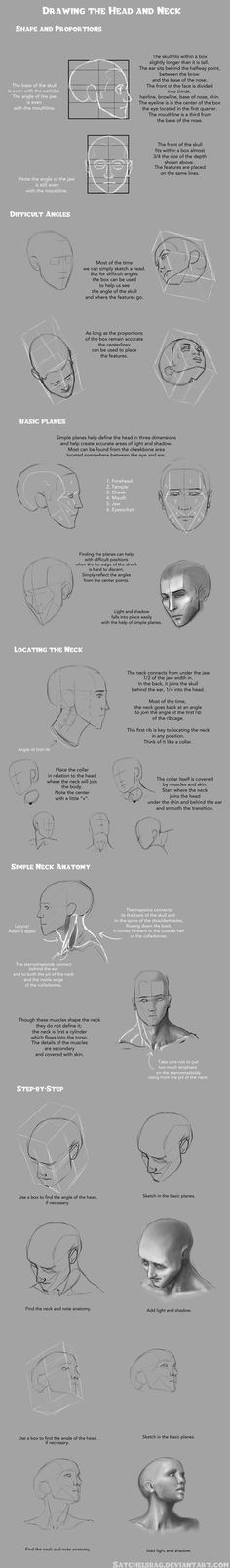 Drawing Heads and Necks Tutorial by satchelsbag