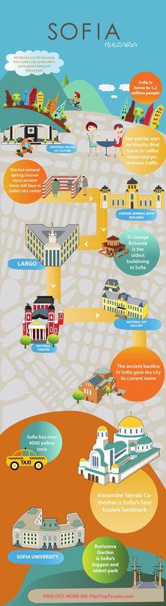 Sofia: The Capital of Bulgaria Sofia Bulgaria, Interactive Map, Travel Tips, University, Pictures, Photos, Travel Advice, Travel Hacks, Community College