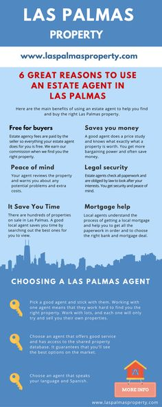 Infographic: Why property buyers in Las Palmas benefit from working with a good estate agent