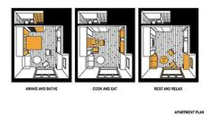 Vancouver's Micro-Lofts: Canada's Tiniest Rental Suites — National Post