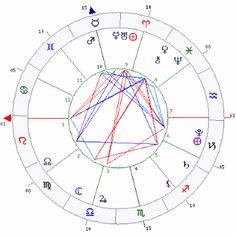Blog da Beki Bassan - Reflexões: Atenção Momento importante Astrológico